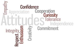 attitudes_wordle1